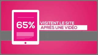 Video Marketing by #trendy