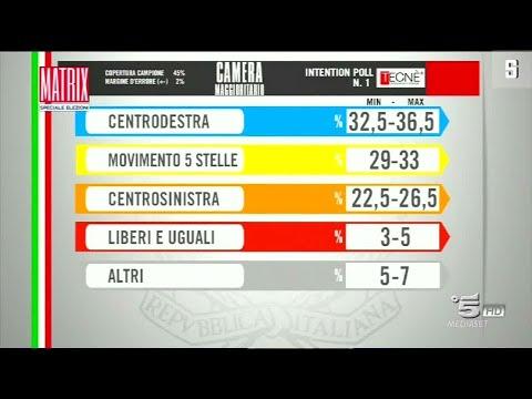 Parlamentswahl: Italien steht schwierige Regierungsbi ...