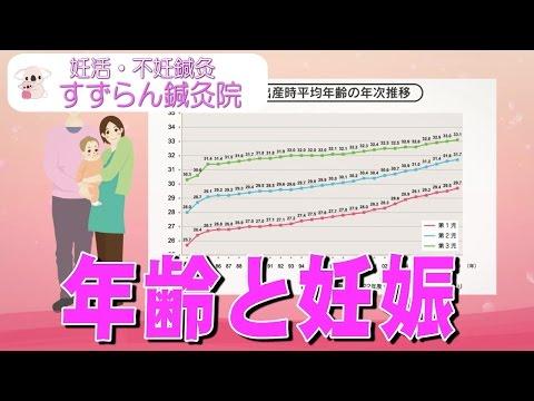 年齢と妊娠
