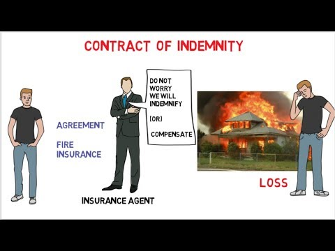 Contract Of Indemnity [Indian Contract Act, 1872]