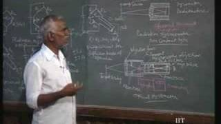 Lecture - 23 Principles Of Mechanical Measurements