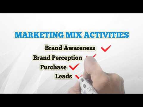 Digital Marketing Agency – Call @ 9711177480 For Internet Marketing, Web Design & Development.