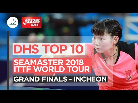 DHS ITTF Top 10 - 2018 World Tour Grand Finals