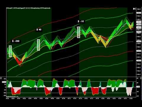 Newbie-Trader.com – Day Trading Coach 12/17/14