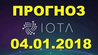IOT/USD — IOTA прогноз цены / график цены на 4.01.2018 / 4 января 2018 года