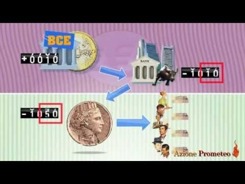 l'euro e la sovranità monetaria: ecco perché l'euro è una truffa