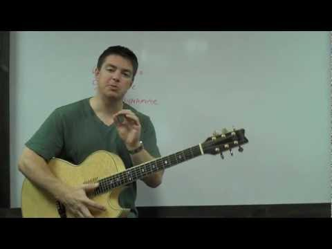 How to Find Notes on Guitar and Piano – (Matt McCoy)
