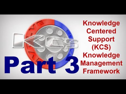Knowledge Centered Support KCS Knowledge Management Framework – Chapter 1 – Part 3