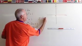 This video shows an example of how to solve a system of equations when one equation is quadratic and the other is linear. Make sure you watch all three examples, because there are three different things that can happen.