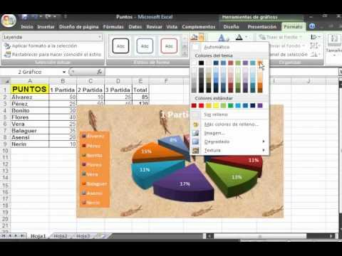 Edicin avanzada de graficos en Excel 2007 (видео)