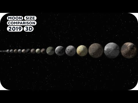 Moon Size Comparison