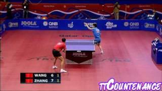 Qatar Open 2010:  Финал Wang Liqin-Zhang Jike