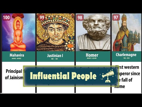 The Top 100 Most Influential People of All Time