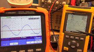 Single Phase Power Quality Part 2 – Power Factor in Non-Linear Loads