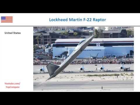 Lockheed Martin F-22 Raptor & Sukhoi...