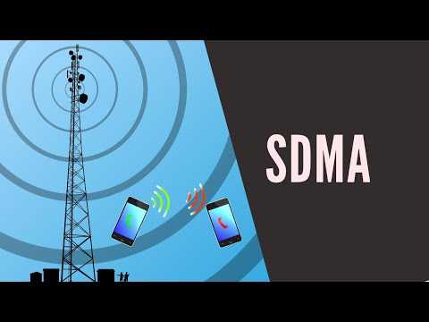 Space Division Multile Access(SDMA) In Mobile Computing In Hindi