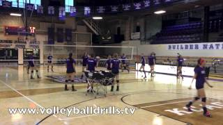 Far side is in serve receive with a setter. Each serve they pass and an outside gets a set. Near side has a middle, right side and setter... they block the outside hitter and then transitions for set coming from a toss to the setter. We will do this in 5 min segments switching the setters sides and passers each  5 min.