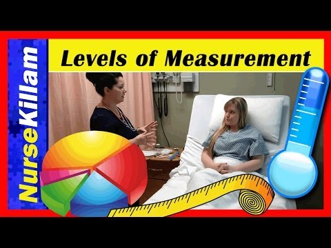 how to measure education level