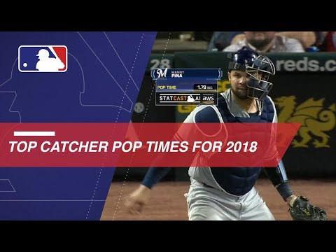 Video: Statcast measures the best pop times of 2018