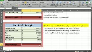 Financial Analysis- Calculating net and gross profit using excel