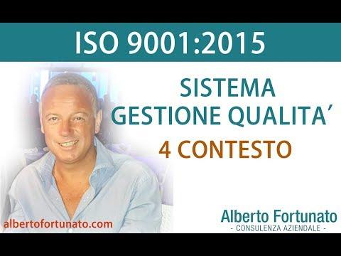 ISO 9001 ITALIANO  4 CONTESTO DELL'ORGANIZZAZIONE