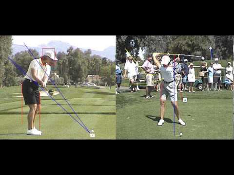 Professional Golf Swing Analysis: Annika Sorenstam