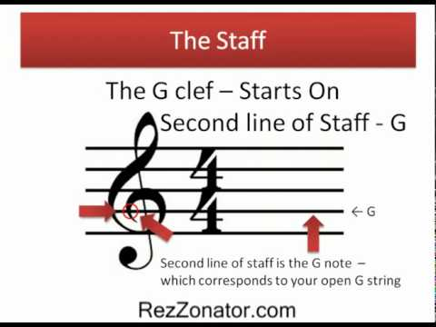 How To Read Guitar Sheet Music – Intro – Notation and tab