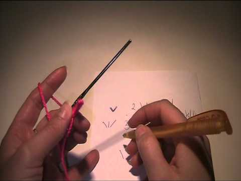 Anleitung zum Häkeln lernen – Zeichenerklärung 2