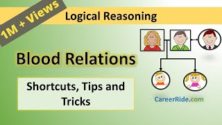 Crack the logical reasoning section of Placement Test or Job Interview at any company with shortcuts & tricks on Blood Relation. Extremely helpful for the preparation of entrance exams like MBA, Banking – IBPS, SBI, UPSC, SSC, Railways etc.