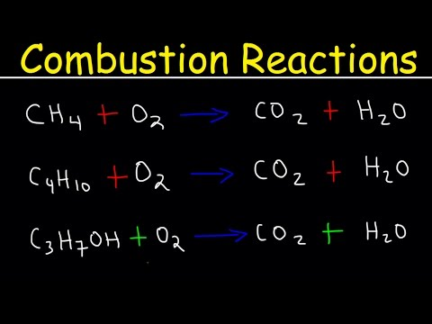 Balancing Combustion Reactions