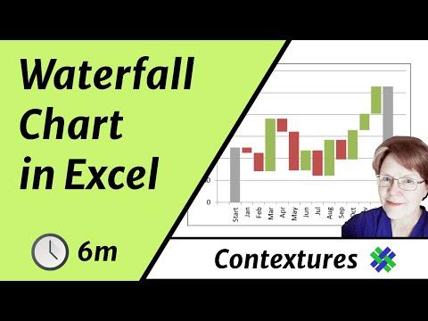 excel cash flow chart
