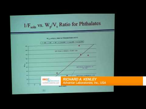 Richard A. Kenley|Advantar Laboratories, Inc.,|USA| Ophthamology 2014 | OMICS International