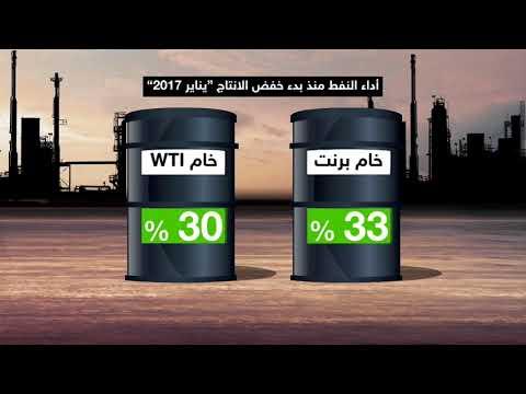 العرب اليوم - شاهد: هل يتعافى سوق النفط خلال عام 2018؟