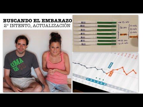Buscando el embarazo. Ciclo #2. Cómo va la gráfica? Aplicación móvil método sintotérmico