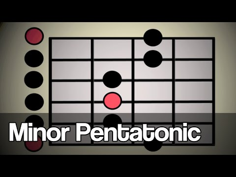 LESSON Minor Pentatonic Scale | all 5 positions