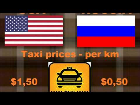 United States Vs. Russia - Comparison According To Cost Of Living