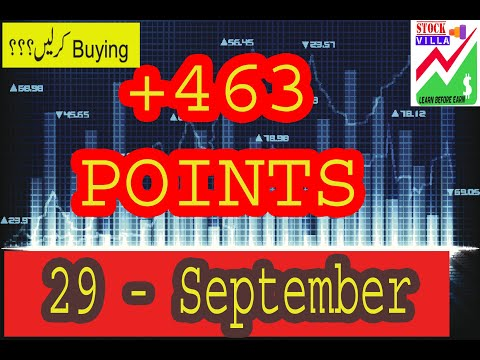 Technical PSX Call for 30-SEP-2020 by Ahsan Sheikh | KSE 100 Index | Technical Analysis | Urdu