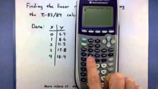 Pre-Calculus - Find the linear regression line using the TI-83/84 calculator