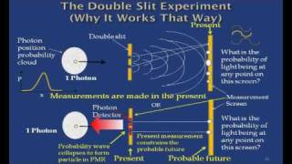 Explained ! The Double Slit Experiment