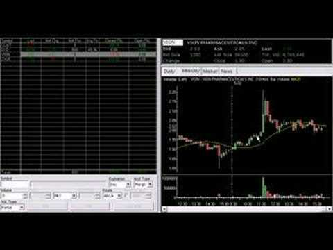 Swing/Day Trading Blog and Market Report 5.22.07