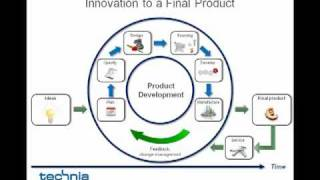 Product Lifecycle Management (PLM) solutions handles companies' products -- from idea to manufacturing and into...