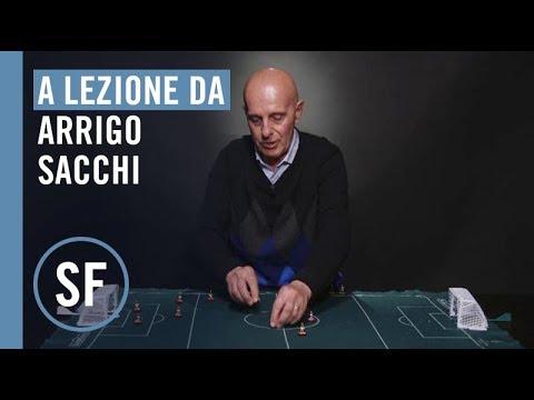 A lezione da Arrigo Sacchi: la tattica del Milan '88-'89 spiegata col Subbuteo