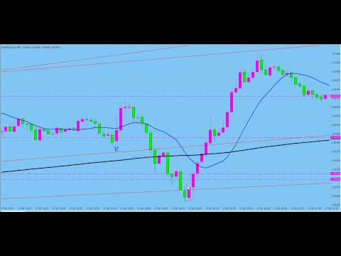 Bank Manipulation in the Forex Market