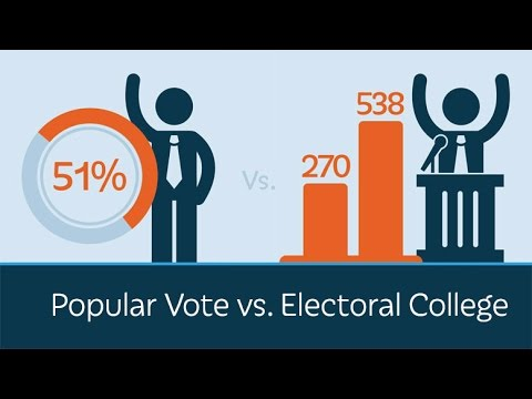 Video: Eliminating the Electoral College Would Be a Disaster