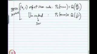 Mod-01 Lec-18 Optimal Decoders For BPSK Over AWGN