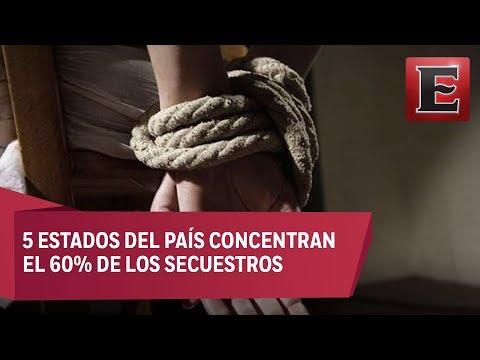 Nuevas cifras reconfiguran el secuestro en México