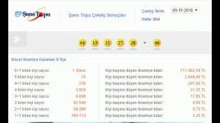 Bu videoyu YouTube Slayt Gösterisi Oluşturma Aracı (http://www.youtube.com/upload) ile oluşturdum
