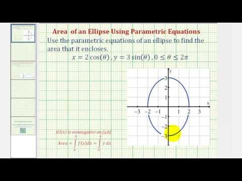 Integration Application:  Area Using Parametric Equations – Ellipse