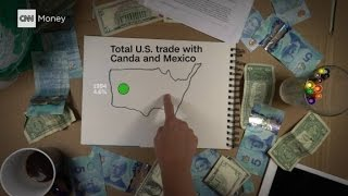 NAFTA Explained With Markers