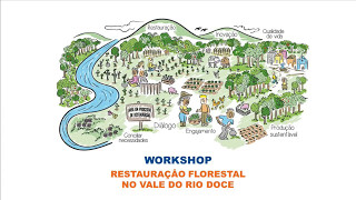 Workshop on Doce River Valley forest restoration – Day 1 (05/03/17)
